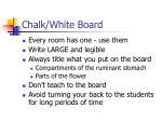 chalk white board