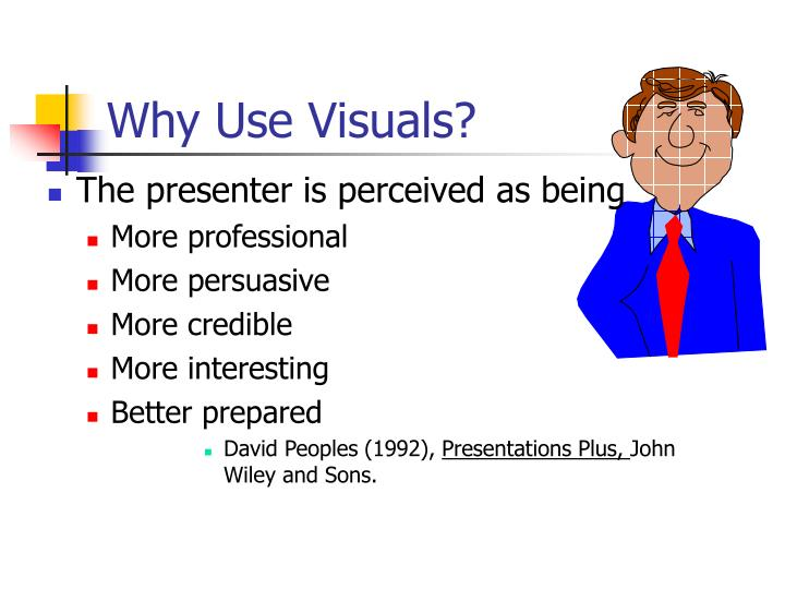 Why use visuals3