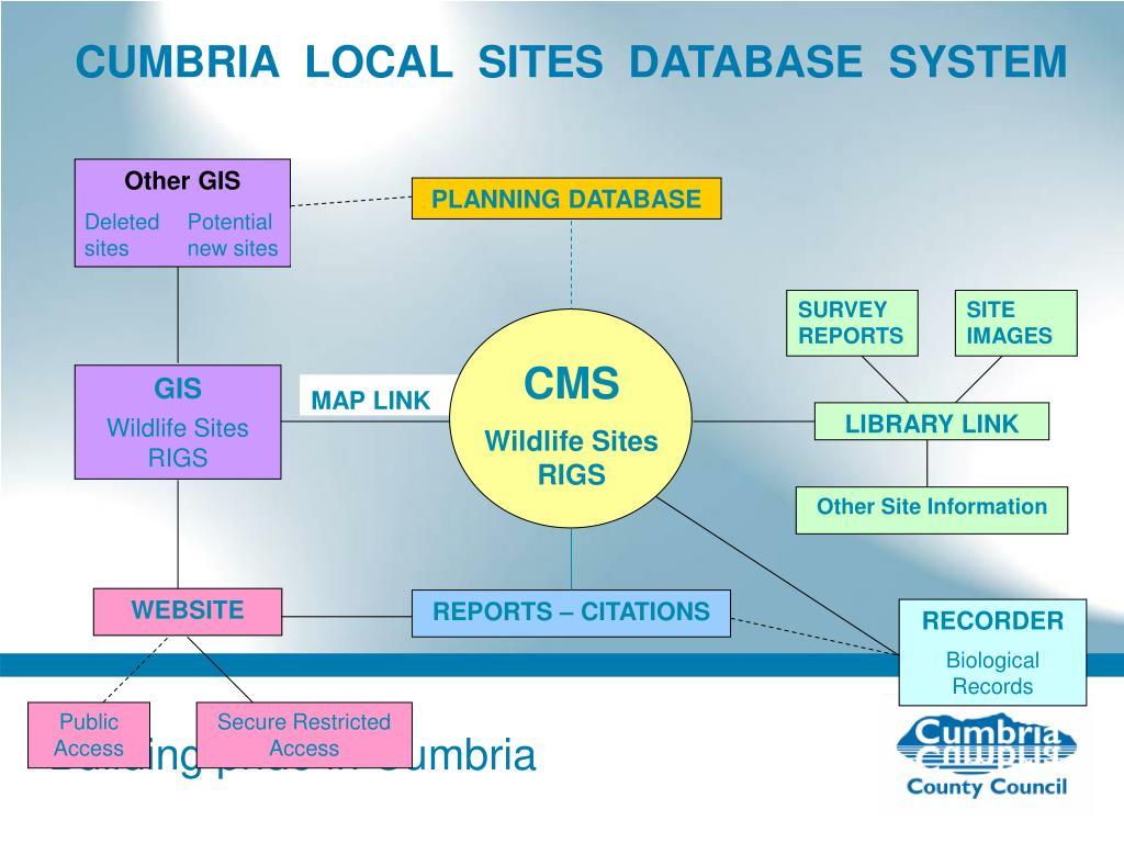 CUMBRIA  LOCAL  SITES  DATABASE  SYSTEM