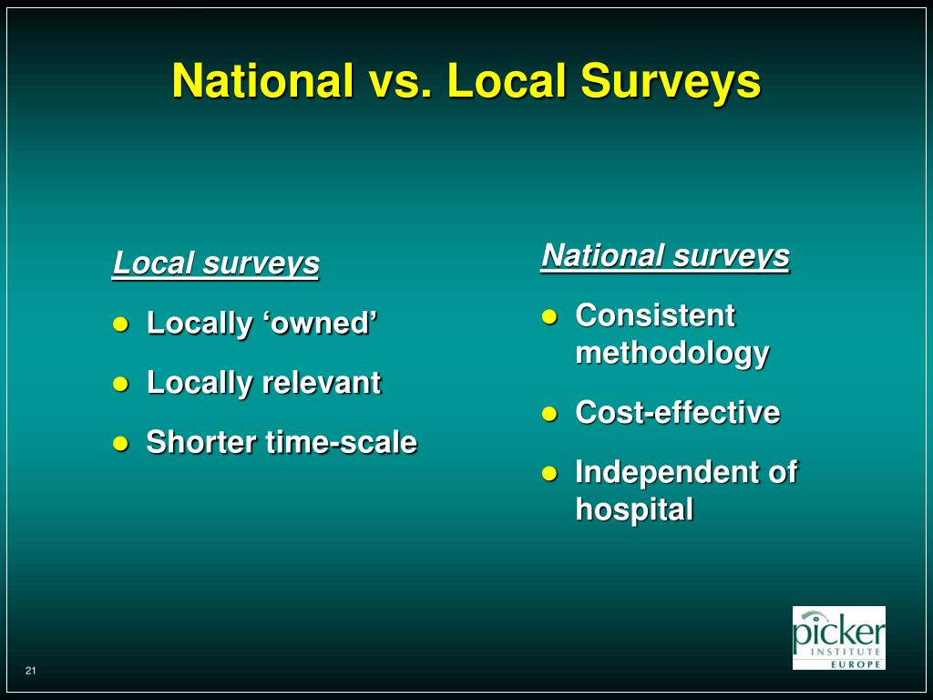 Local surveys
