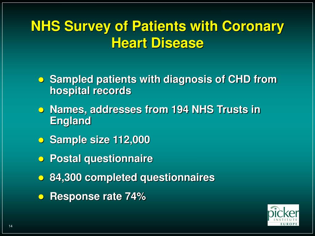 NHS Survey of Patients with Coronary Heart Disease