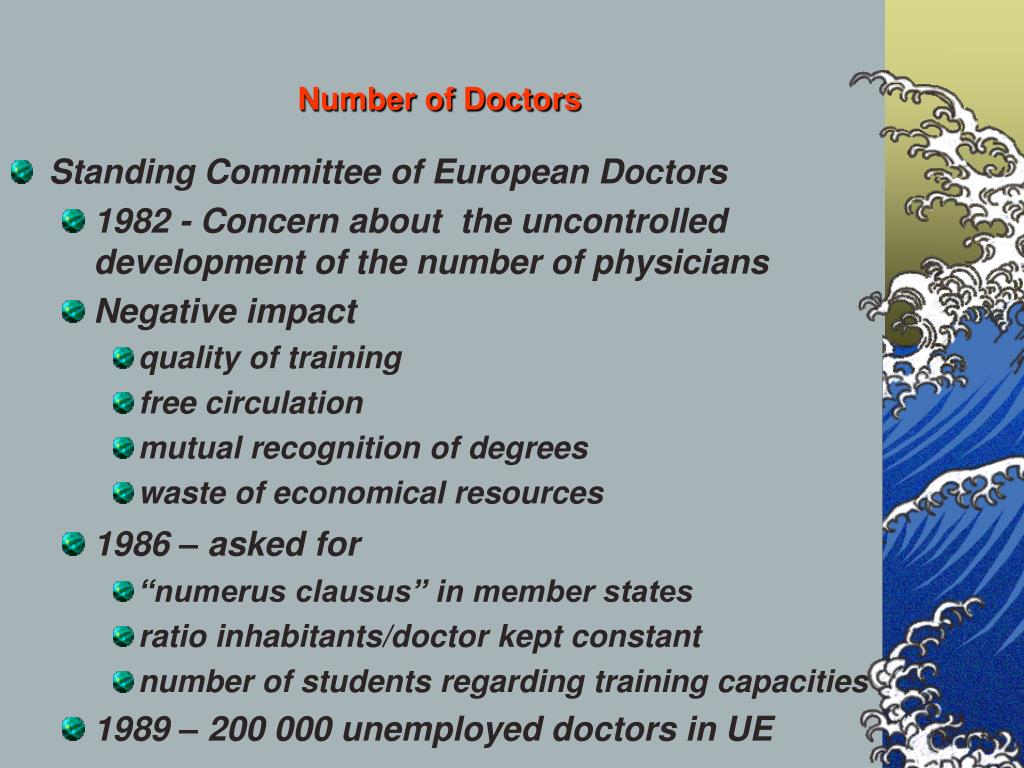 Number of Doctors