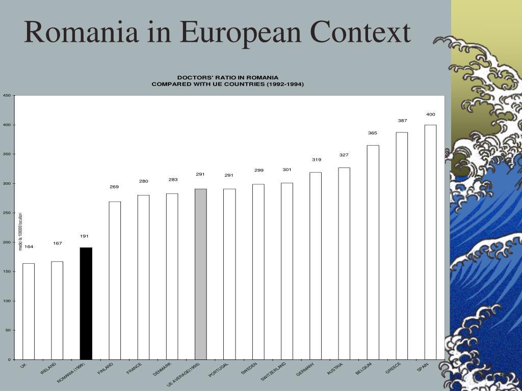Romania in European Context