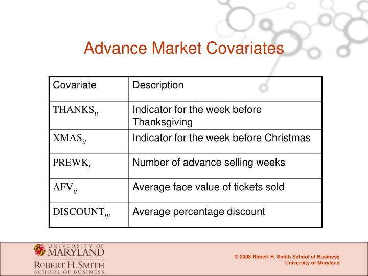 Advance Market Covariates