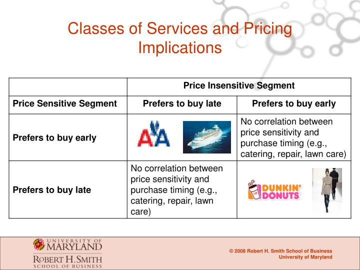 Classes of Services and Pricing Implications