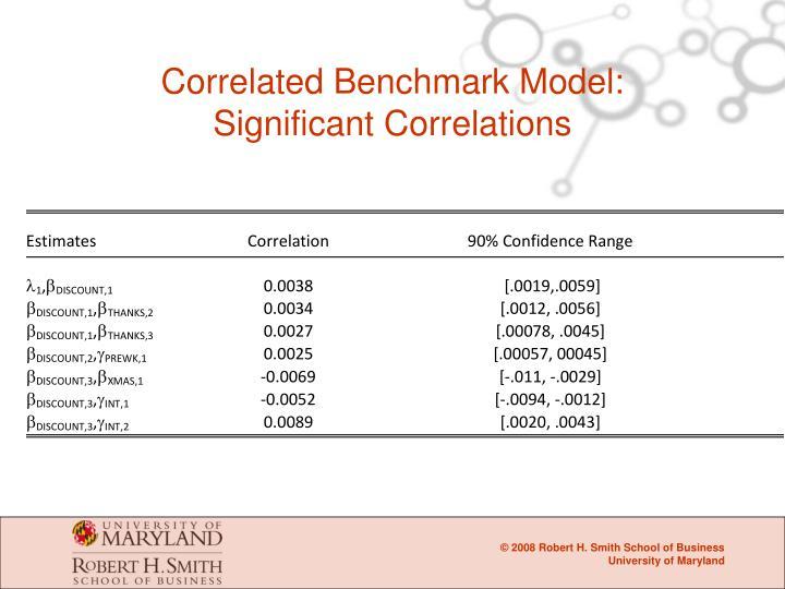 Correlated Benchmark Model: