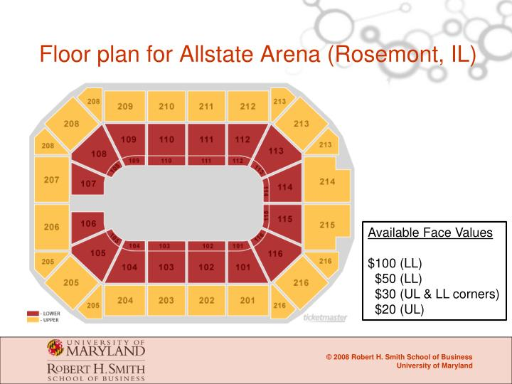 Floor plan for Allstate Arena (Rosemont, IL)