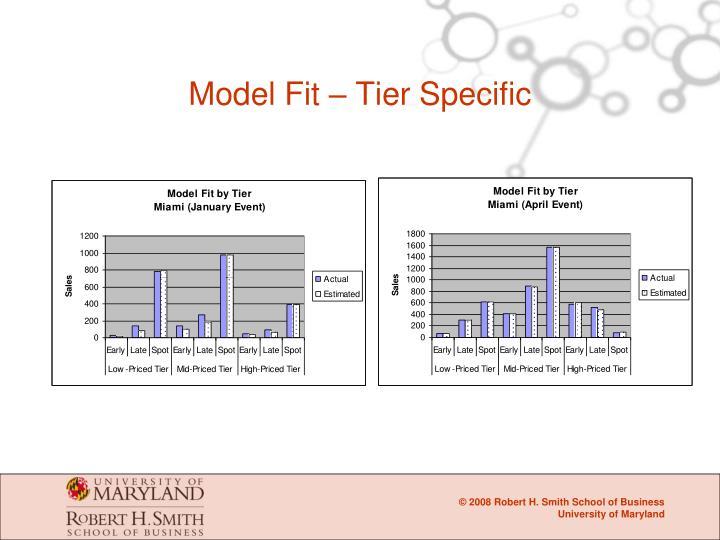 Model Fit – Tier Specific
