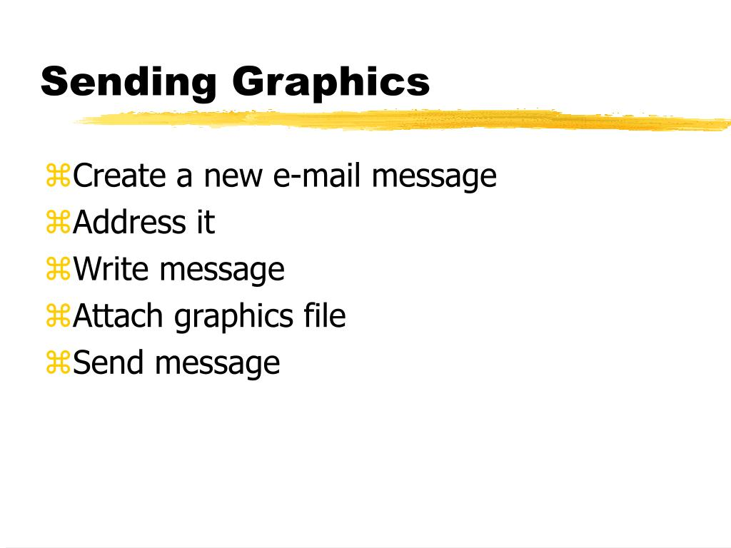Sending Graphics