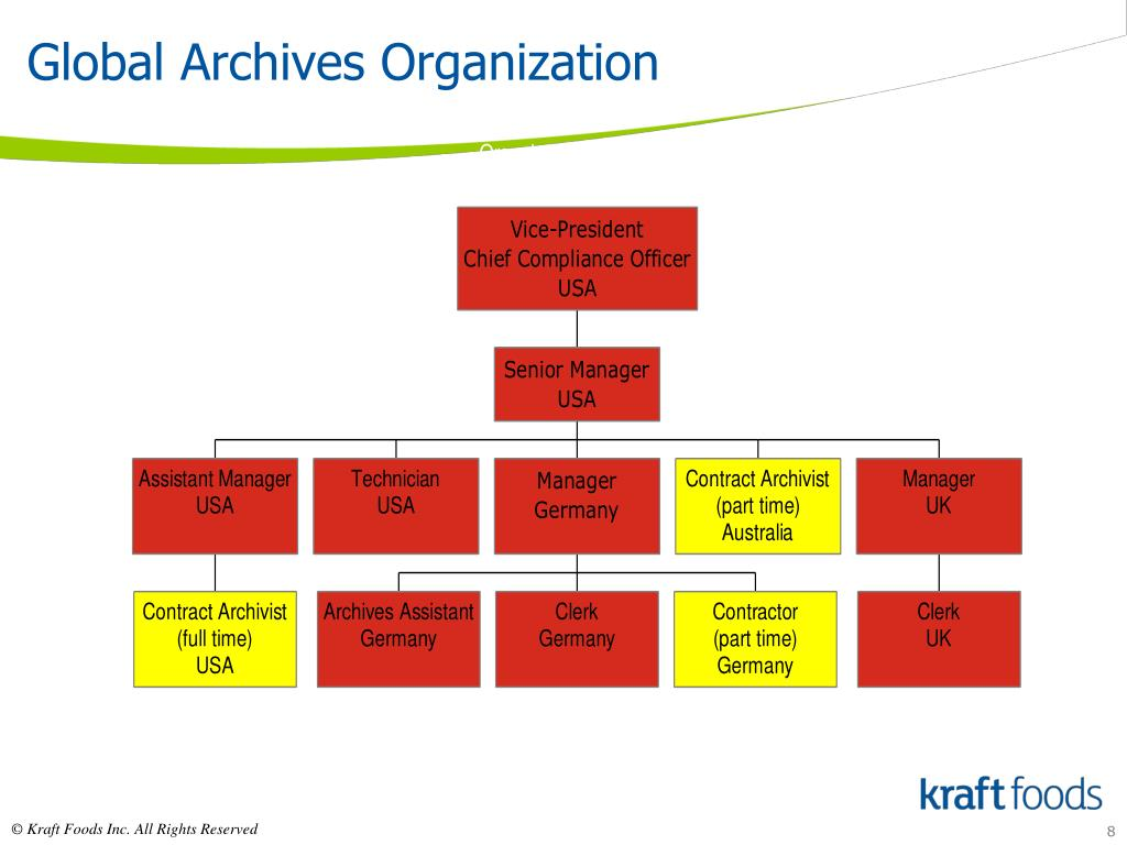 Global Archives Organization