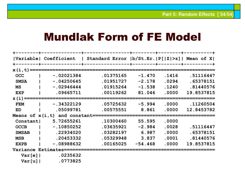 Mundlak Form of FE Model