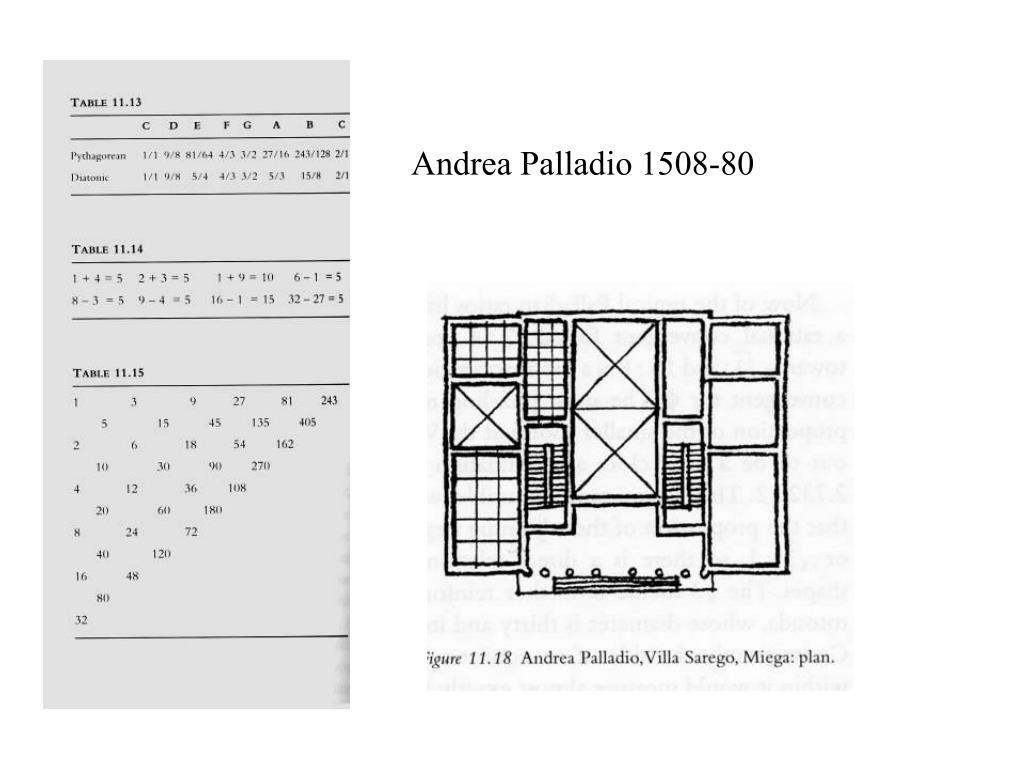 Andrea Palladio 1508-80