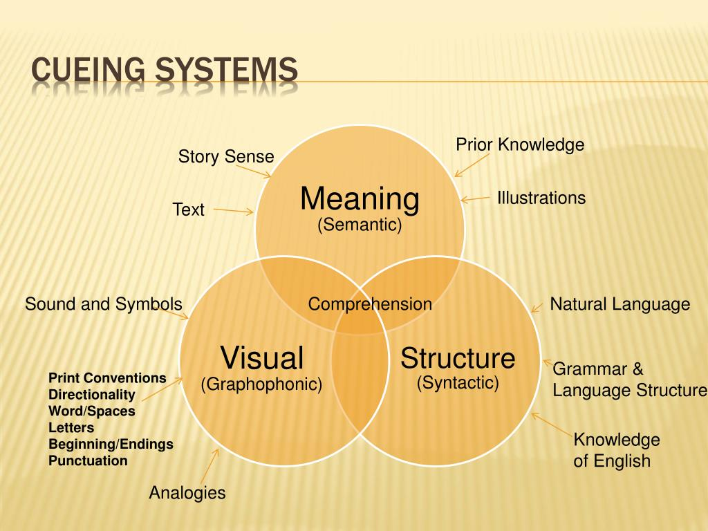 Cueing Systems