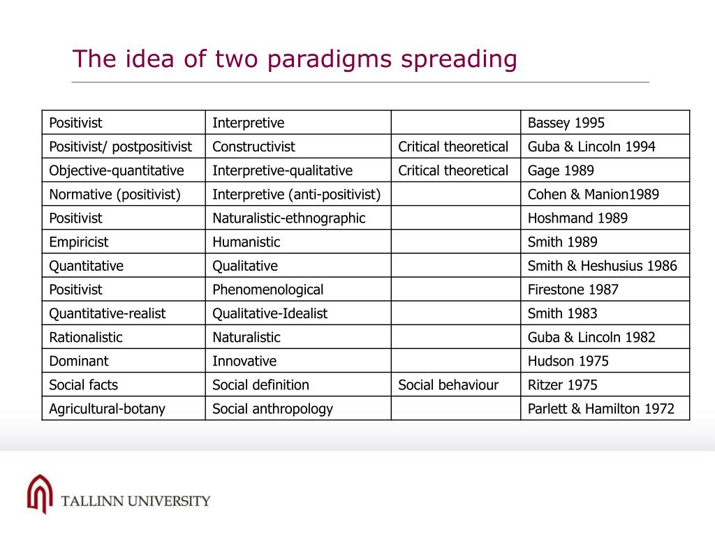The idea of two paradigms spreading