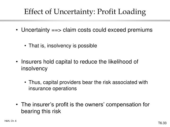 Effect of Uncertainty: Profit Loading
