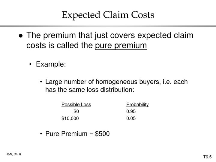Expected Claim Costs