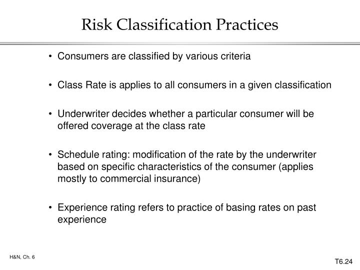 Risk Classification Practices