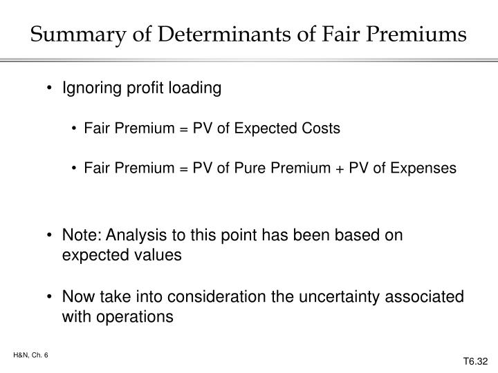 Summary of Determinants of Fair Premiums