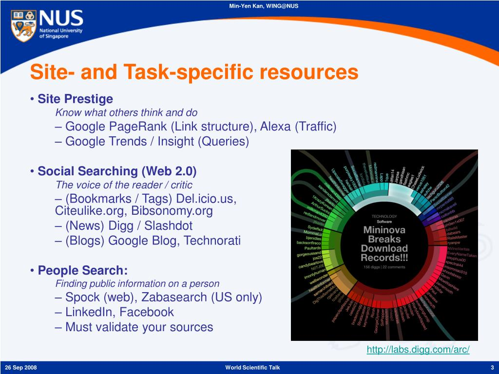 Site- and Task-specific resources