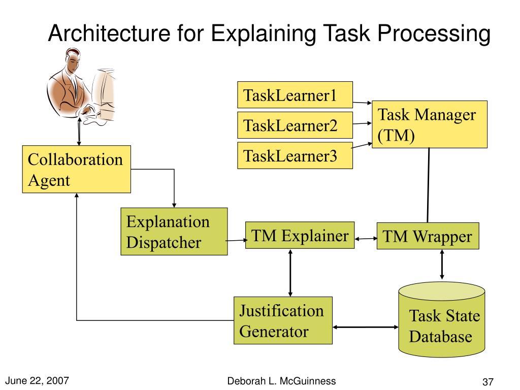 Task State Database