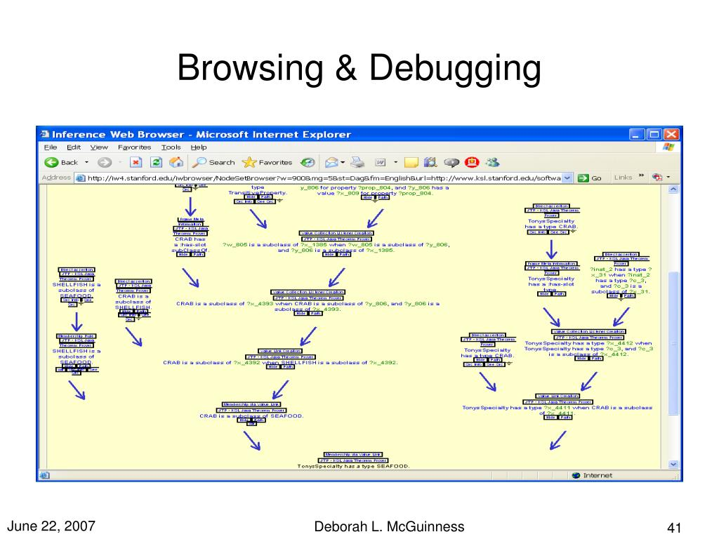 Browsing & Debugging
