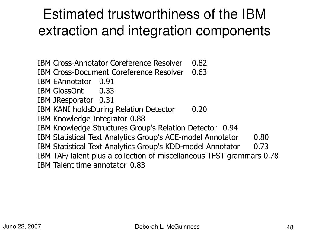 Estimated trustworthiness of the IBM extraction and integration components