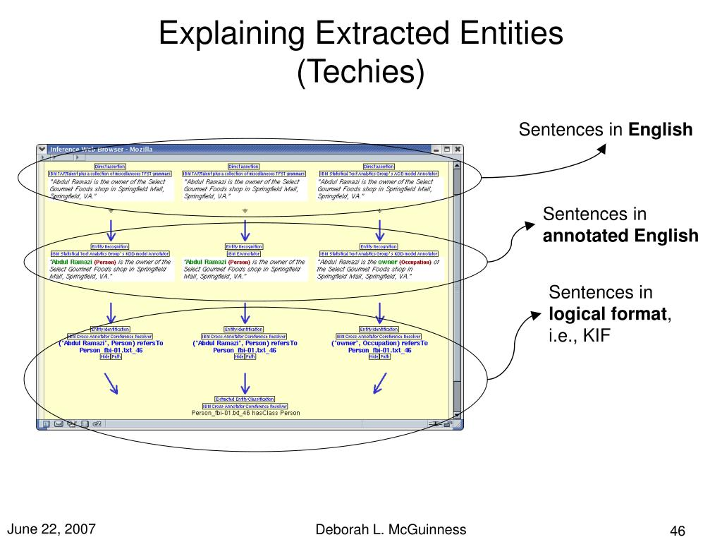 Explaining Extracted Entities