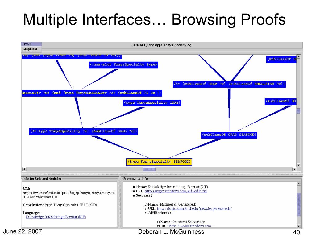 Multiple Interfaces… Browsing Proofs