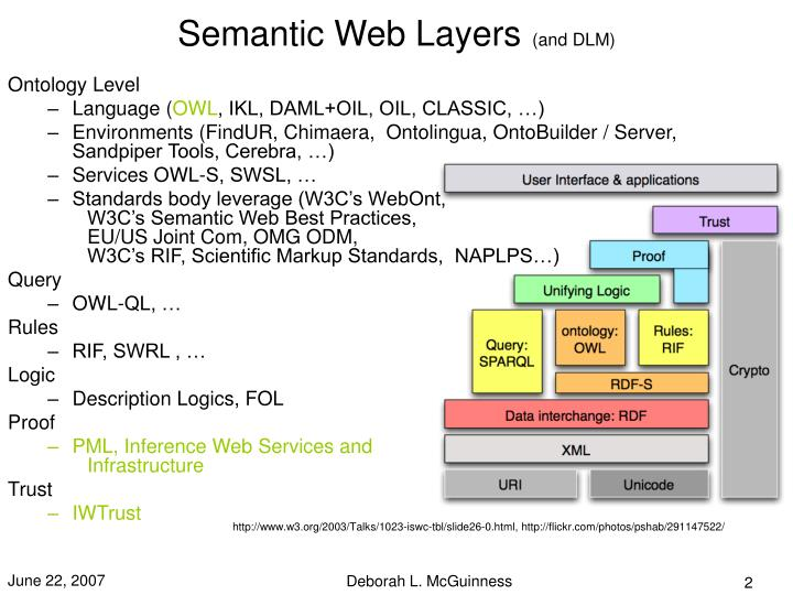 Semantic web layers and dlm