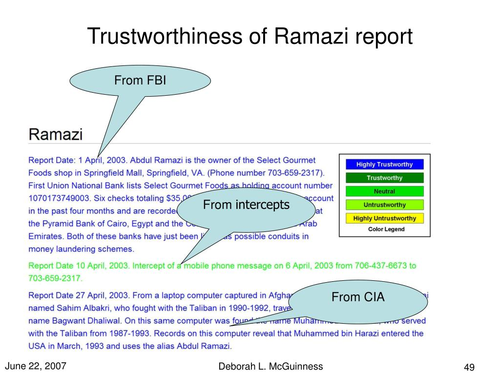 Trustworthiness of Ramazi report