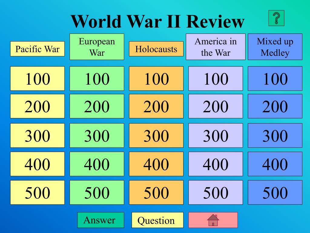 World War II Review