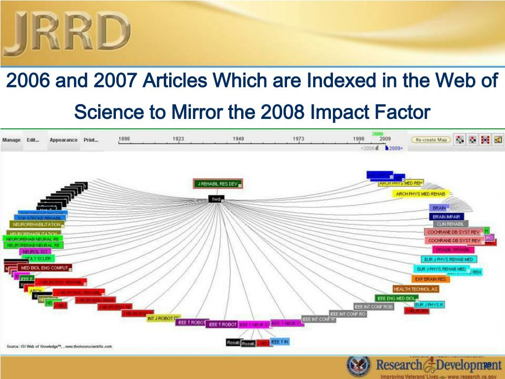 2006 and 2007 Articles Which are Indexed in the Web of Science to Mirror the 2008 Impact Factor
