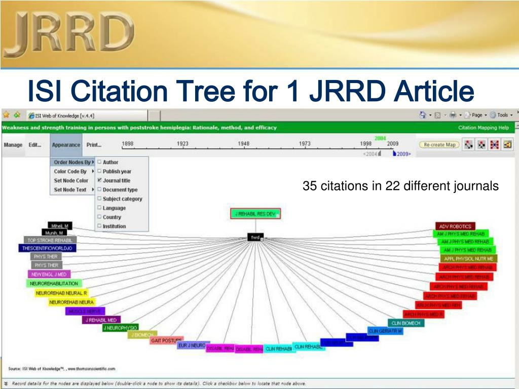 ISI Citation Tree for 1 JRRD Article
