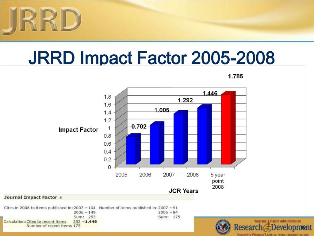 JRRD Impact Factor 2005-2008