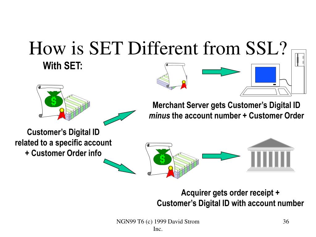 How is SET Different from SSL?