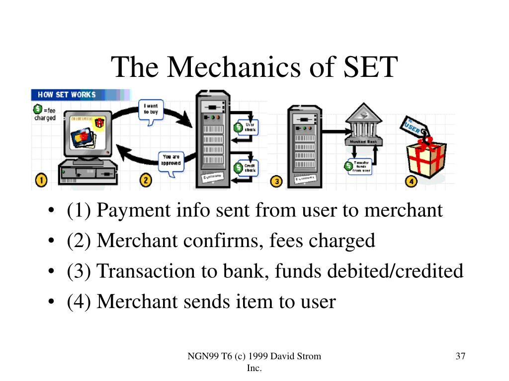 The Mechanics of SET