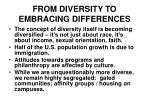 from diversity to embracing differences
