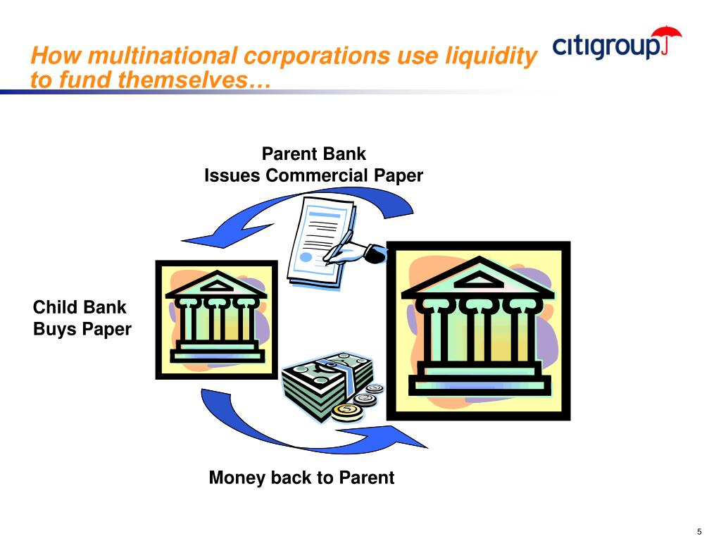 How multinational corporations use liquidity to fund themselves…