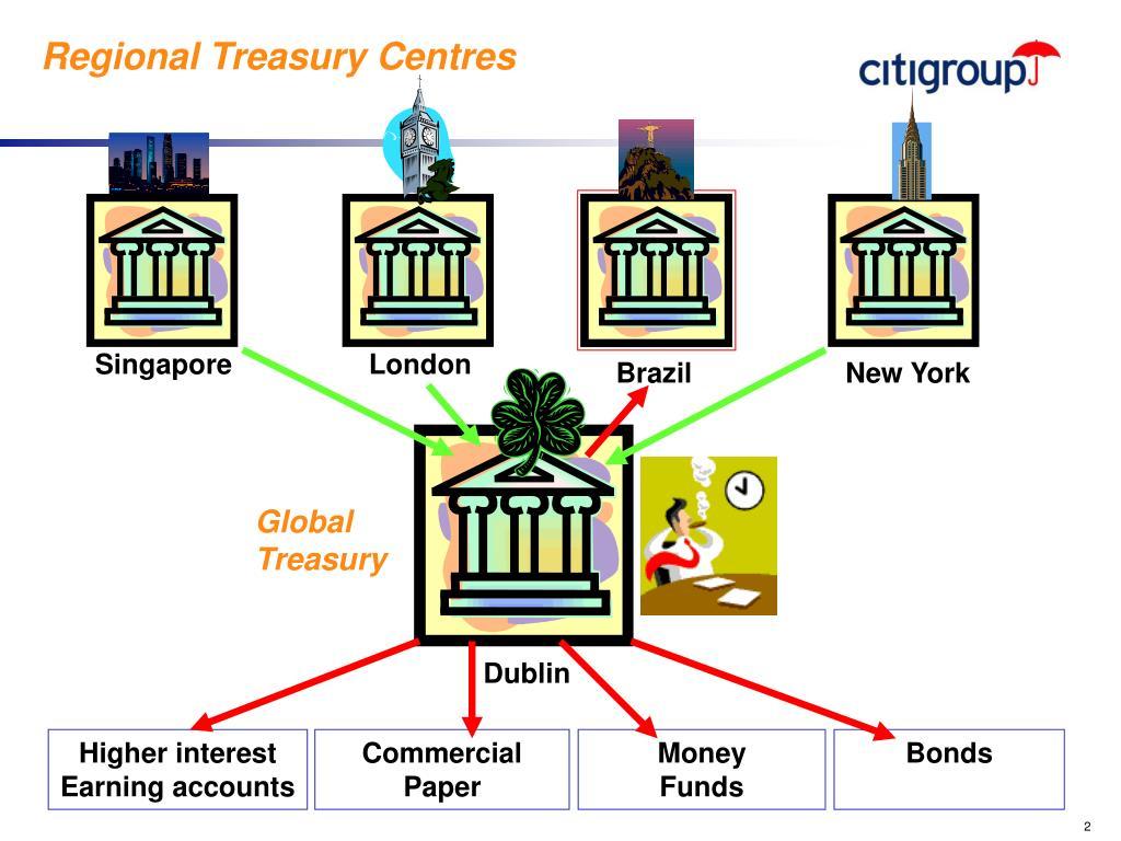 Regional Treasury Centres
