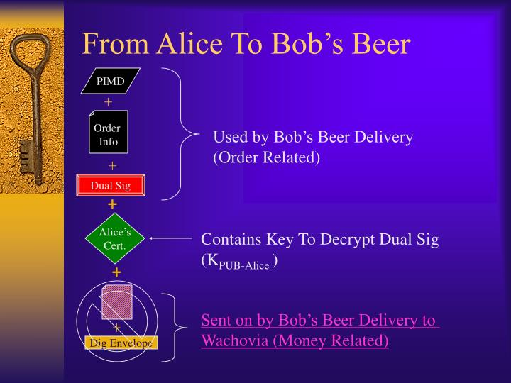 Sent on by Bob's Beer Delivery to