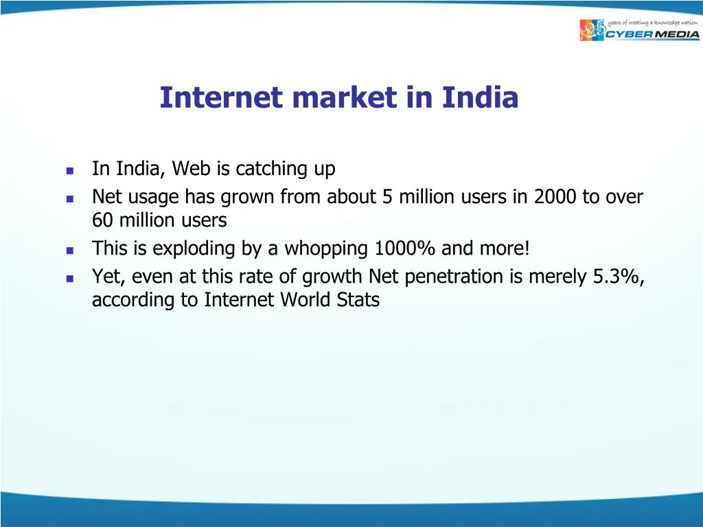 Internet market in India