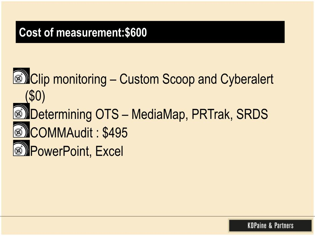Cost of measurement:$600