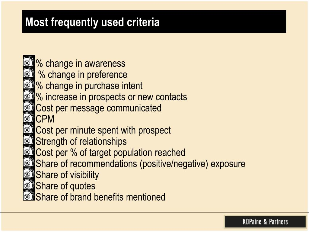 Most frequently used criteria
