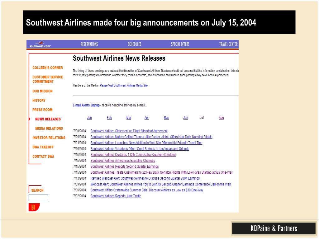 Southwest Airlines made four big announcements on July 15, 2004