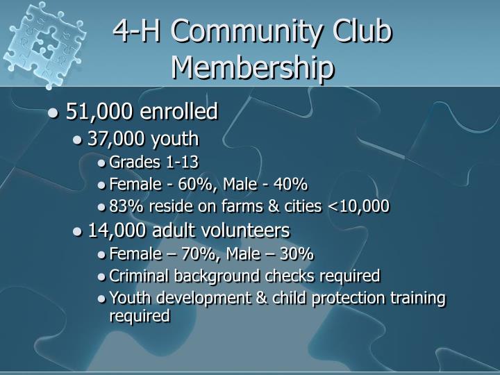 4-H Community Club Membership