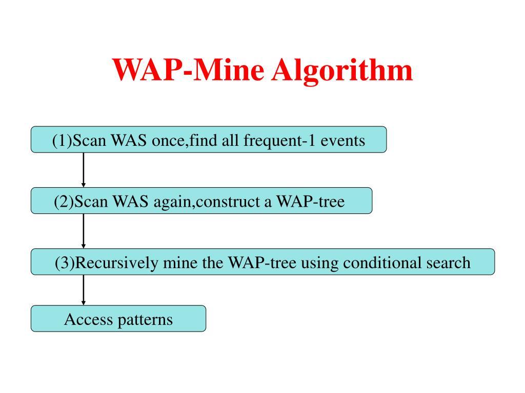 WAP-Mine Algorithm