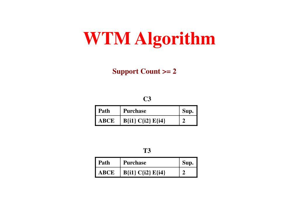 WTM Algorithm