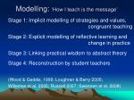 modelling how i teach is the message