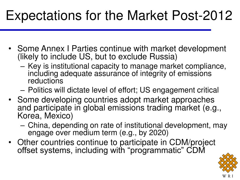 Expectations for the Market Post-2012