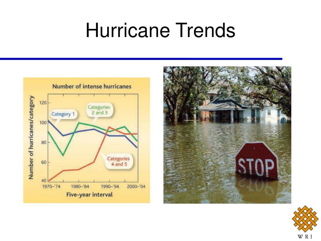 Hurricane Trends